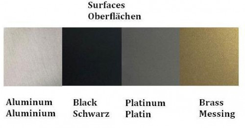 Holtkötter Plano B surfaces